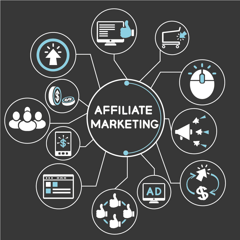 Your affiliate program is your product and affiliates your customers